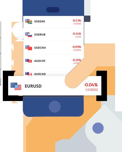 Forex Trading in Kenya - Beginner's Guide