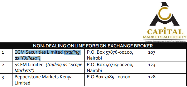Verify the of License of your CMA regulated Forex Broker